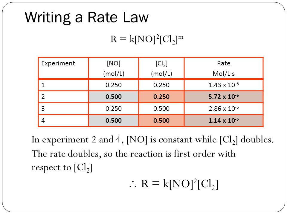 determination of rate law essay How to determine orders of reaction  of a reaction is simply the sum of the exponents on the concentration terms for a rate law:  rate = k [a]1 and.